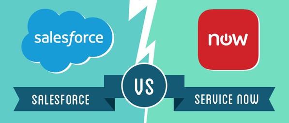 Salesforce Vs ServiceNow